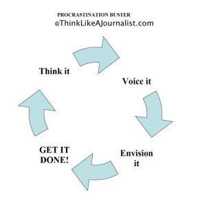 Procrastination Buster Tool @PhoebeChongchua